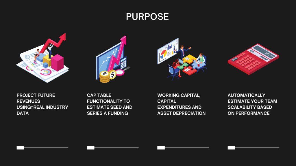 Financial Model